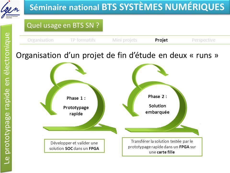 Phase 1 : Prototypage rapide Phase 2 : Solution embarquée Eléments de constat Séminaire national BTS SYSTÈMES NUMÉRIQUES Quel usage en BTS SN ? Dévelo