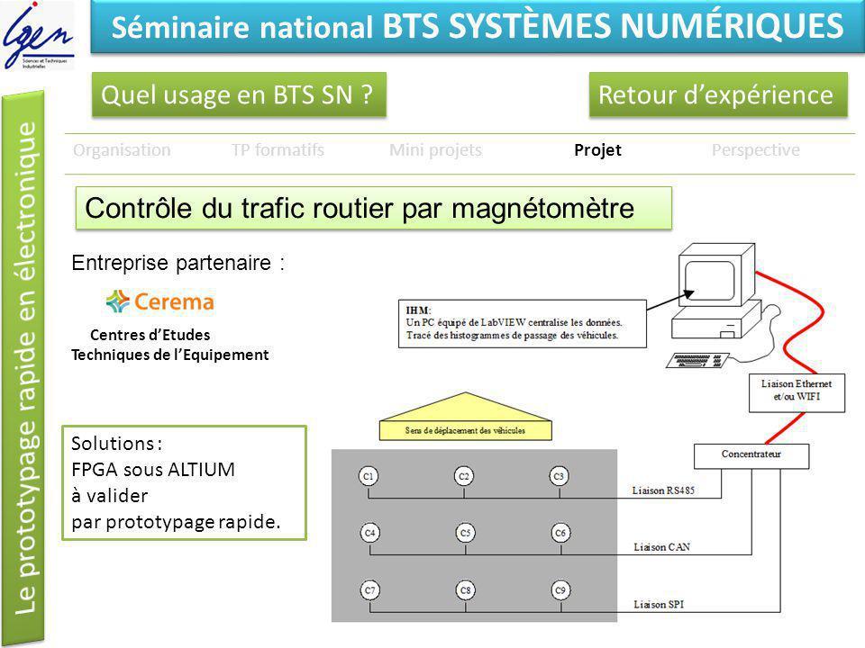 Eléments de constat Séminaire national BTS SYSTÈMES NUMÉRIQUES Quel usage en BTS SN ? OrganisationTP formatifsMini projetsProjetPerspective Contrôle d