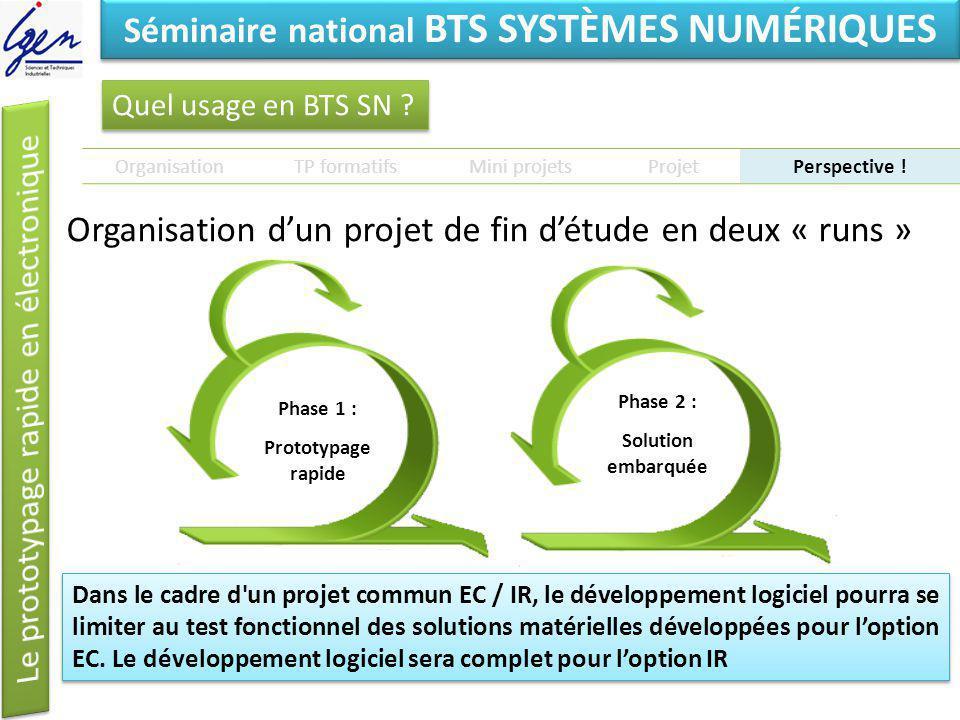 Phase 1 : Prototypage rapide Phase 2 : Solution embarquée Eléments de constat Séminaire national BTS SYSTÈMES NUMÉRIQUES Quel usage en BTS SN ? Organi