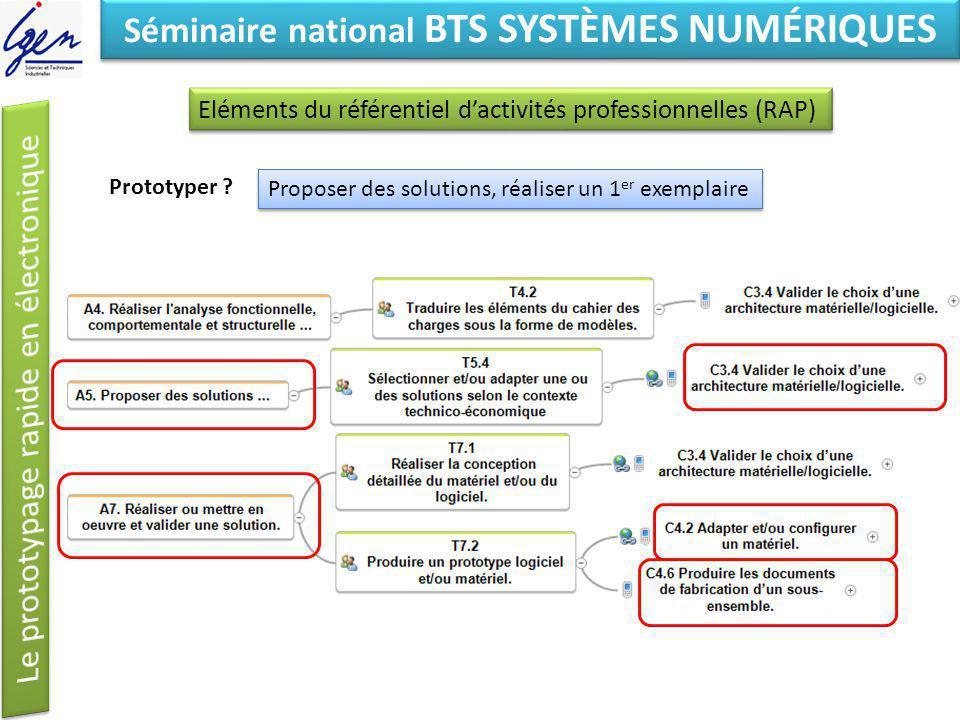 Eléments de constat Séminaire national BTS SYSTÈMES NUMÉRIQUES Eléments du référentiel dactivités professionnelles (RAP) Prototyper ? Proposer des sol