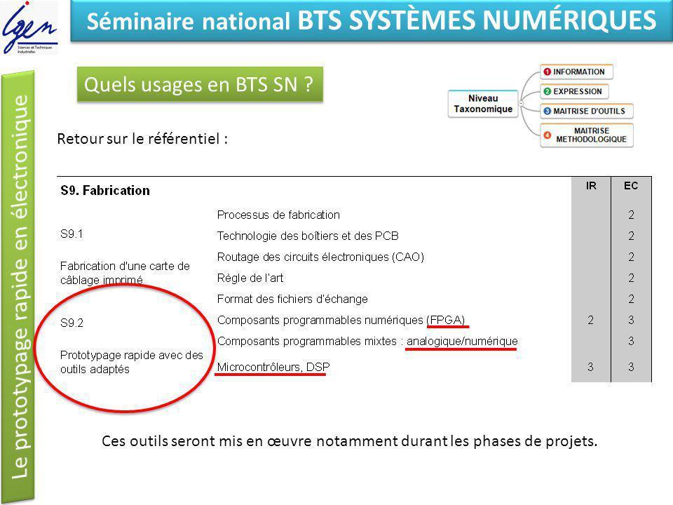 Eléments de constat Séminaire national BTS SYSTÈMES NUMÉRIQUES Quels usages en BTS SN ? Retour sur le référentiel : Ces outils seront mis en œuvre not