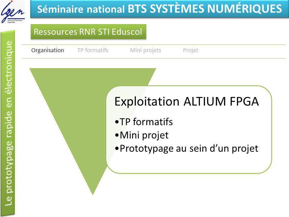Eléments de constat Séminaire national BTS SYSTÈMES NUMÉRIQUES Ressources RNR STI Eduscol OrganisationTP formatifsMini projetsProjet Exploitation ALTI