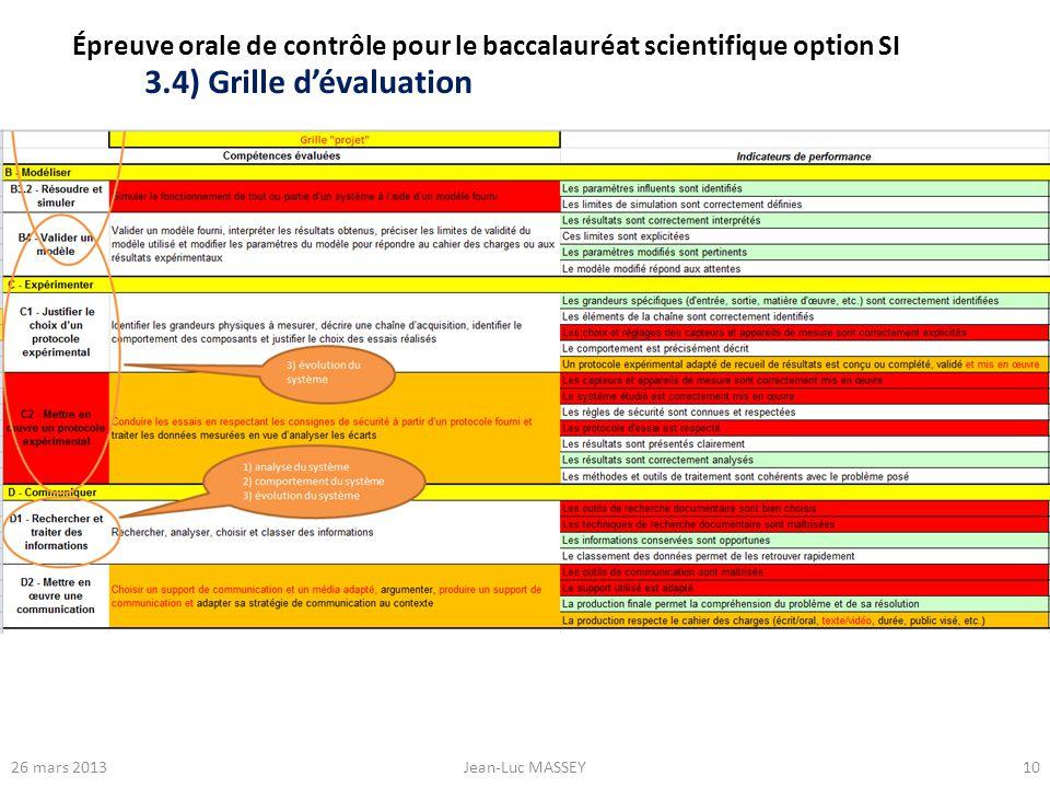1026 mars 2013Jean-Luc MASSEY 3.4) Grille dévaluation Épreuve orale de contrôle pour le baccalauréat scientifique option SI