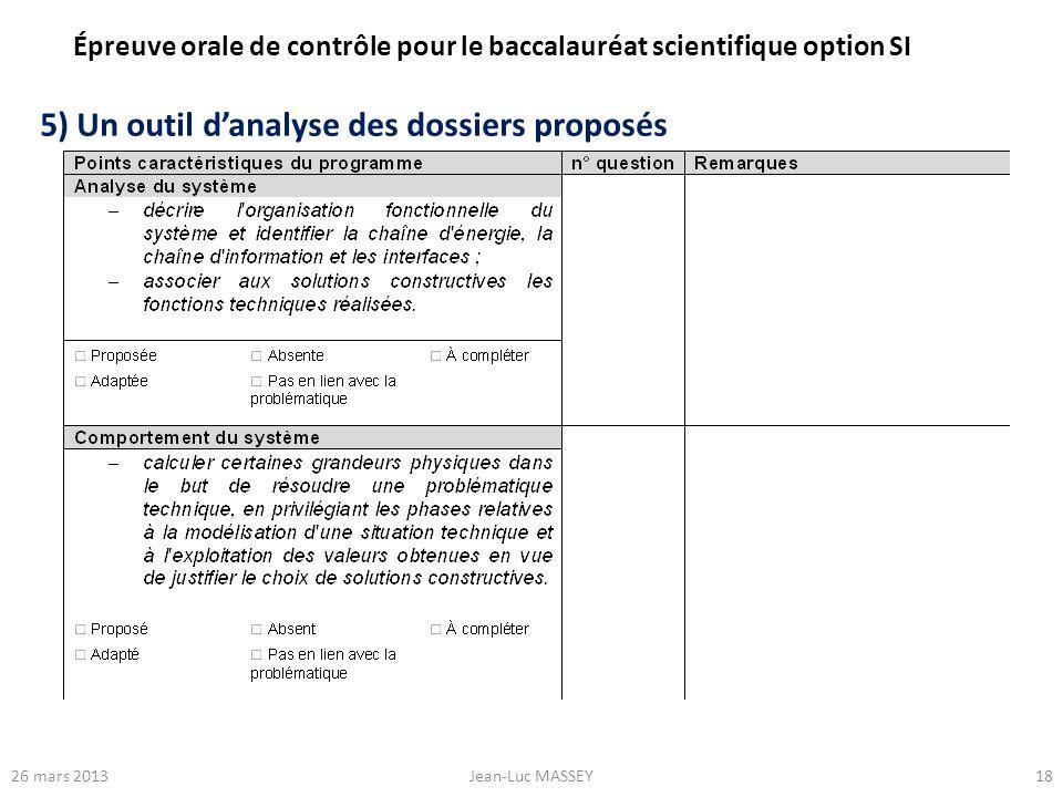 1826 mars 2013Jean-Luc MASSEY 5) Un outil danalyse des dossiers proposés Épreuve orale de contrôle pour le baccalauréat scientifique option SI
