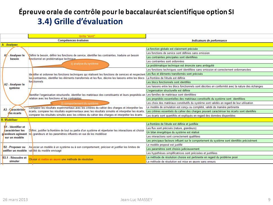 926 mars 2013Jean-Luc MASSEY 3.4) Grille dévaluation Épreuve orale de contrôle pour le baccalauréat scientifique option SI