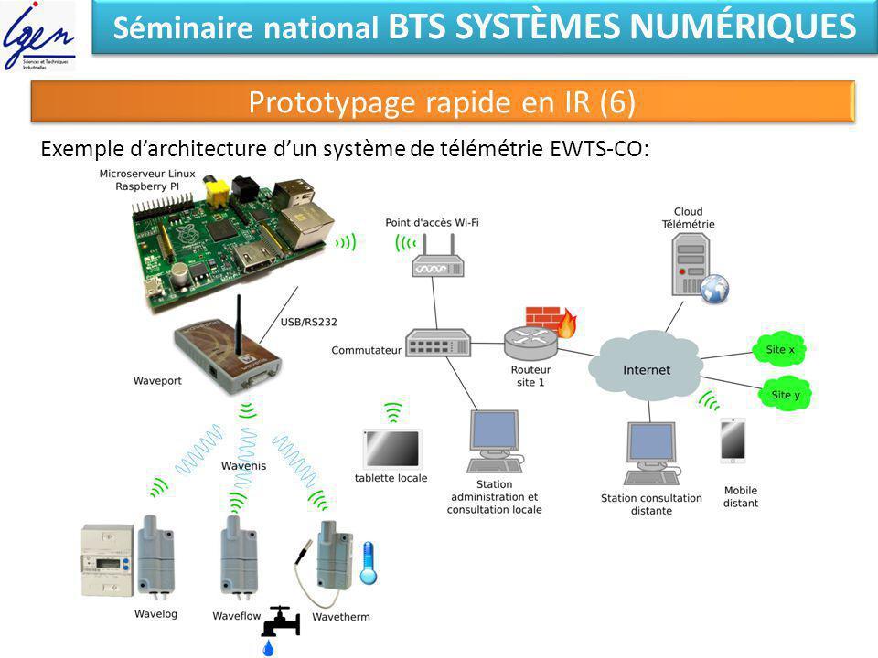 Séminaire national BTS SYSTÈMES NUMÉRIQUES Prototypage rapide en IR (6) Exemple darchitecture dun système de télémétrie EWTS-CO: