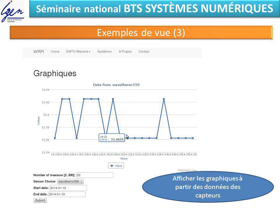 Séminaire national BTS SYSTÈMES NUMÉRIQUES Exemples de vue (3) Afficher les graphiques à partir des données des capteurs