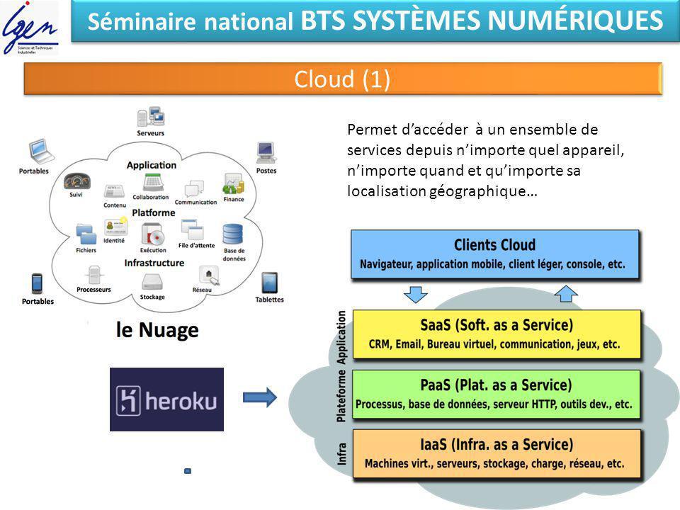 Séminaire national BTS SYSTÈMES NUMÉRIQUES Cloud (1) Permet daccéder à un ensemble de services depuis nimporte quel appareil, nimporte quand et quimpo