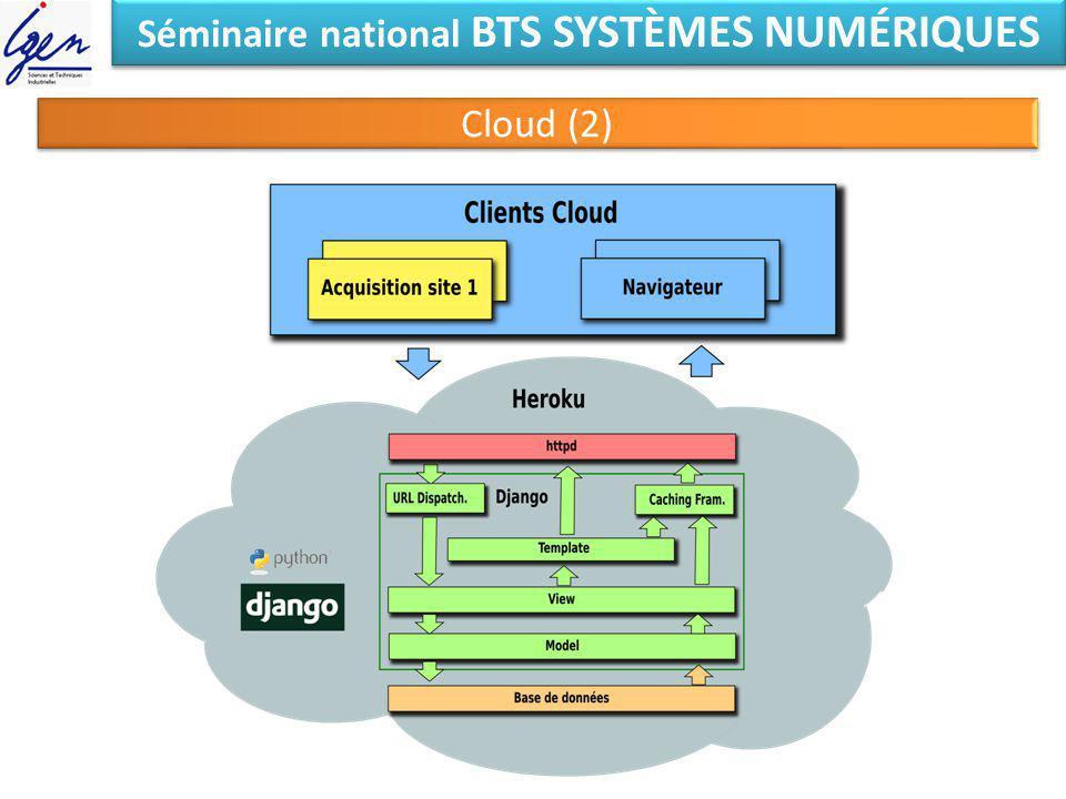 Séminaire national BTS SYSTÈMES NUMÉRIQUES Cloud (2)