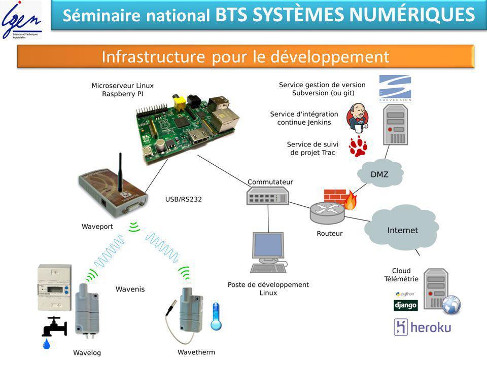Séminaire national BTS SYSTÈMES NUMÉRIQUES Infrastructure pour le développement