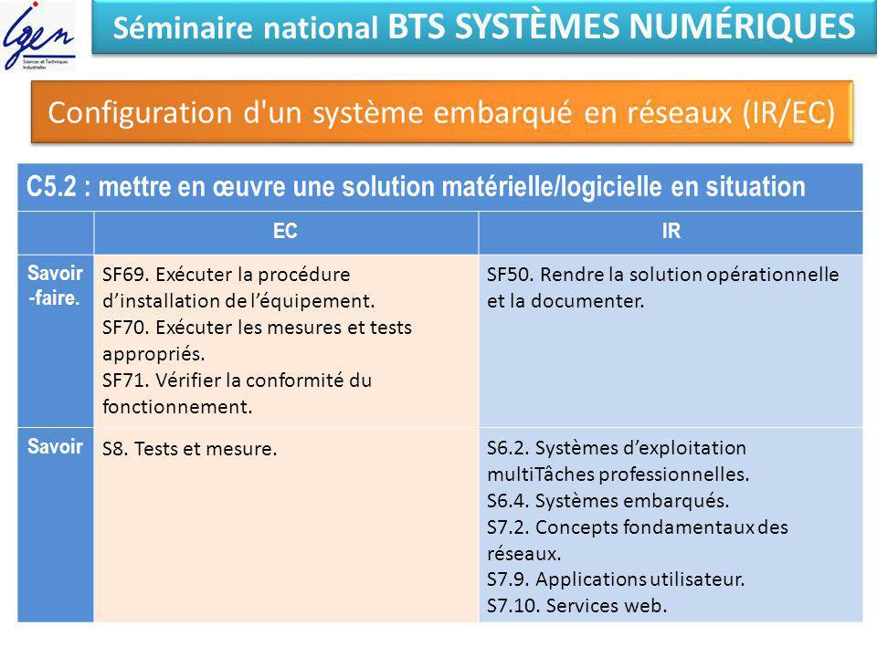 Séminaire national BTS SYSTÈMES NUMÉRIQUES Configuration d'un système embarqué en réseaux (IR/EC) C5.2 : mettre en œuvre une solution matérielle/logic