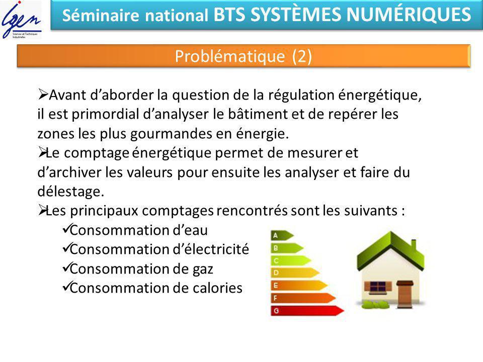 Séminaire national BTS SYSTÈMES NUMÉRIQUES Problématique (2) Avant daborder la question de la régulation énergétique, il est primordial danalyser le b