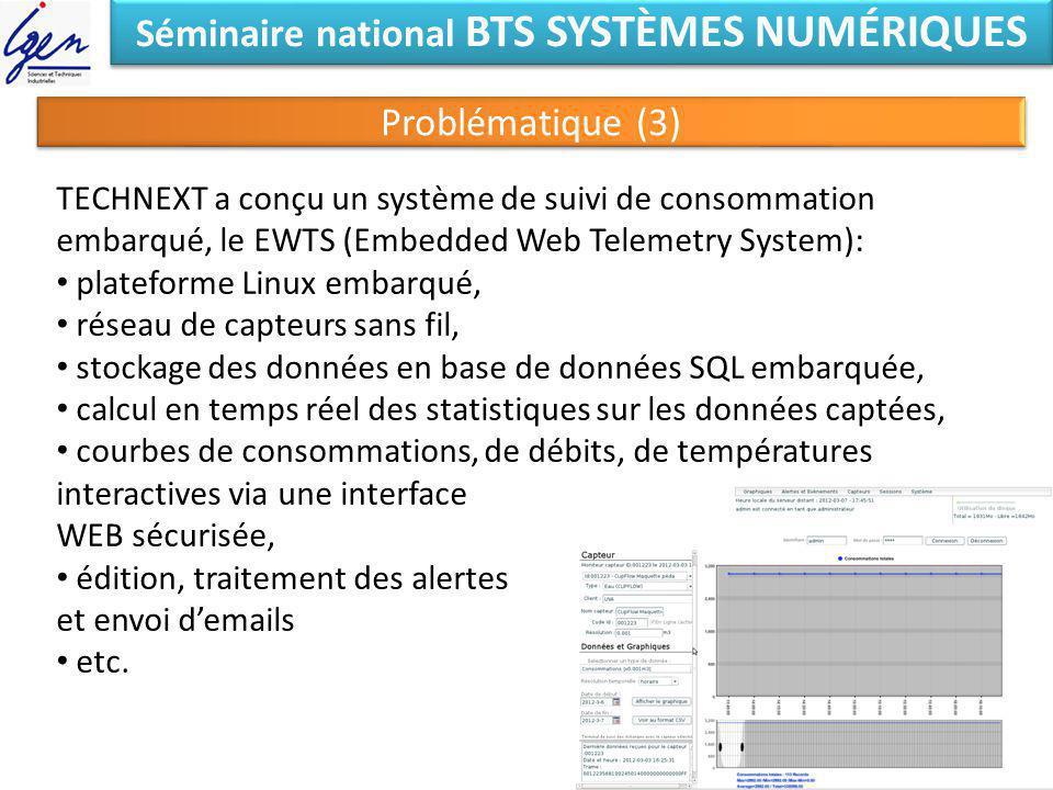 Séminaire national BTS SYSTÈMES NUMÉRIQUES Problématique (3) TECHNEXT a conçu un système de suivi de consommation embarqué, le EWTS (Embedded Web Tele