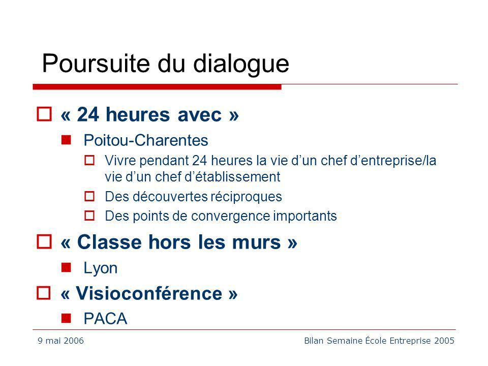 9 mai 2006Bilan Semaine École Entreprise 2005 Poursuite du dialogue « 24 heures avec » Poitou-Charentes Vivre pendant 24 heures la vie dun chef dentre