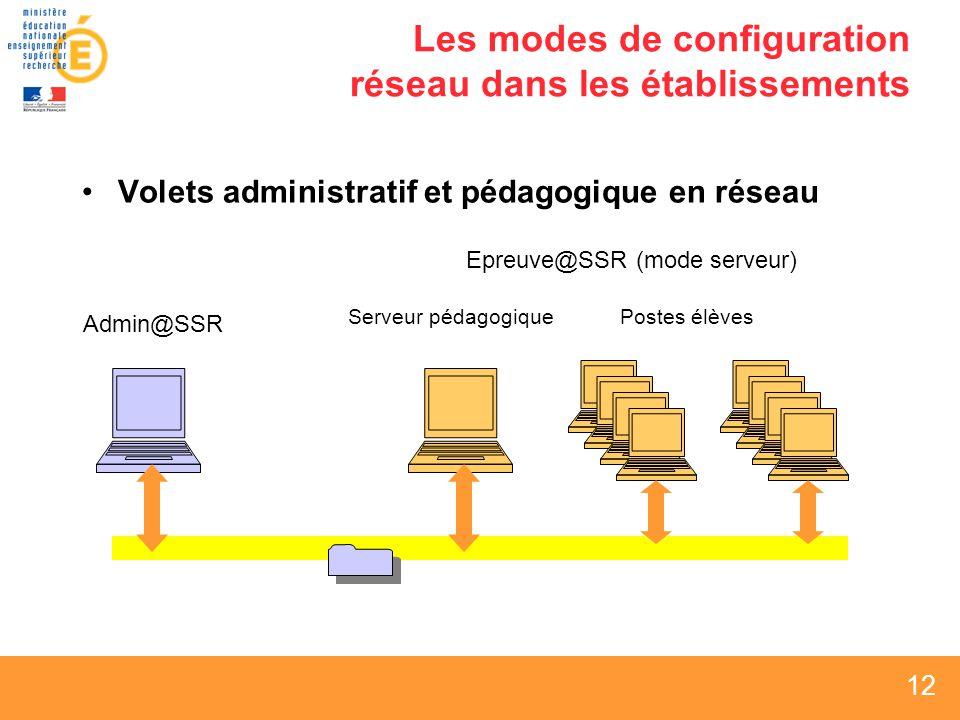 12 Les modes de configuration réseau dans les établissements Volets administratif et pédagogique en réseau Admin@SSR Epreuve@SSR (mode serveur) Serveur pédagogiquePostes élèves