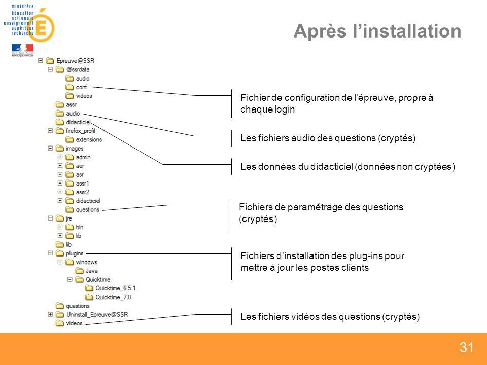 31 Après linstallation Les fichiers audio des questions (cryptés) Les données du didacticiel (données non cryptées) Fichiers dinstallation des plug-ins pour mettre à jour les postes clients Fichiers de paramétrage des questions (cryptés) Les fichiers vidéos des questions (cryptés) Fichier de configuration de lépreuve, propre à chaque login