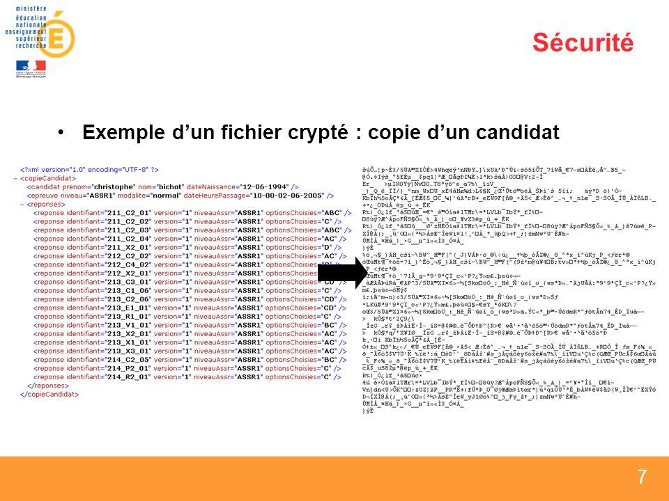 7 7 7 Sécurité Exemple dun fichier crypté : copie dun candidat