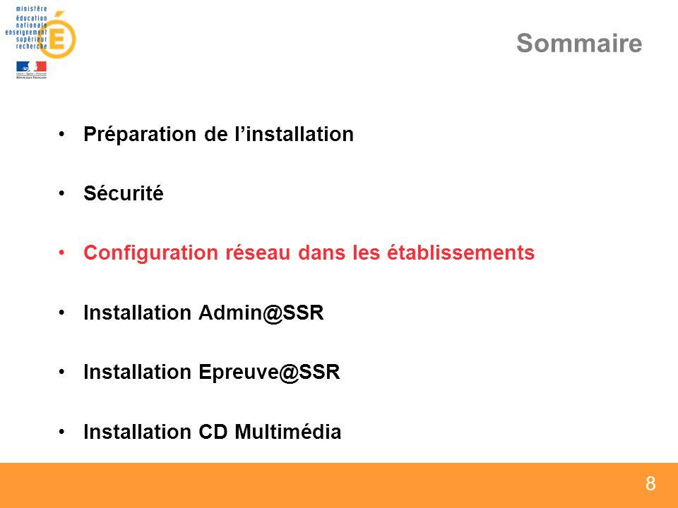 8 8 8 Sommaire Préparation de linstallation Sécurité Configuration réseau dans les établissements Installation Admin@SSR Installation Epreuve@SSR Installation CD Multimédia