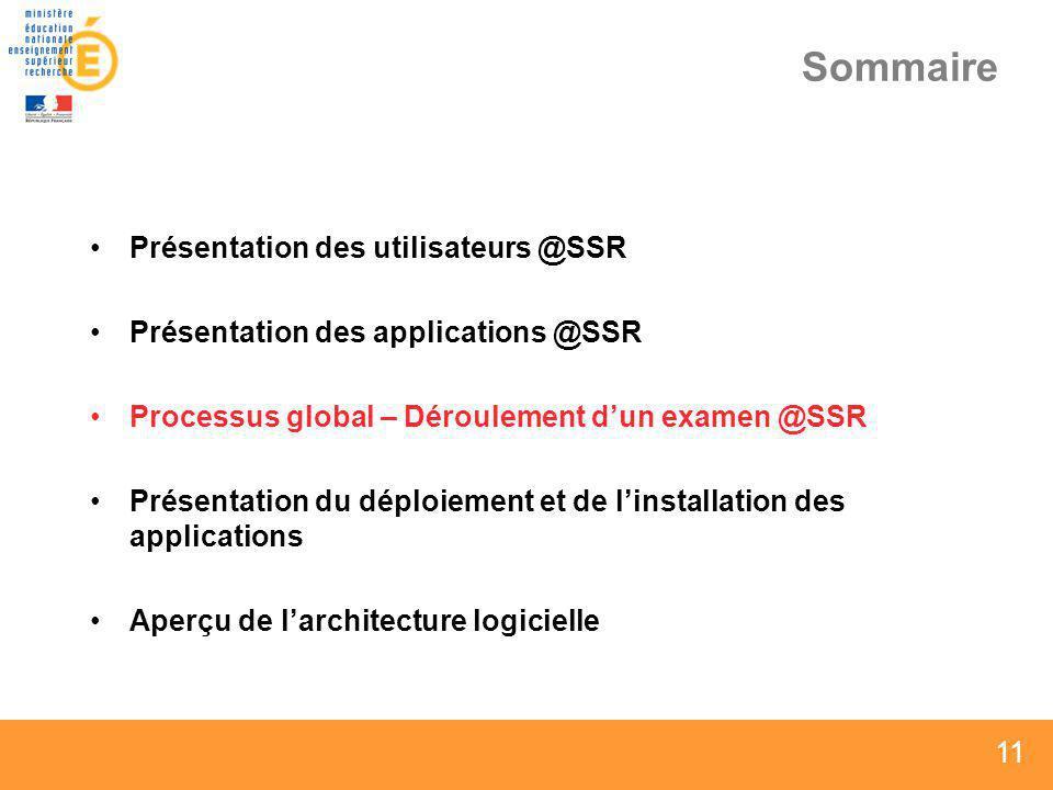 11 Sommaire Présentation des utilisateurs @SSR Présentation des applications @SSR Processus global – Déroulement dun examen @SSR Présentation du déplo
