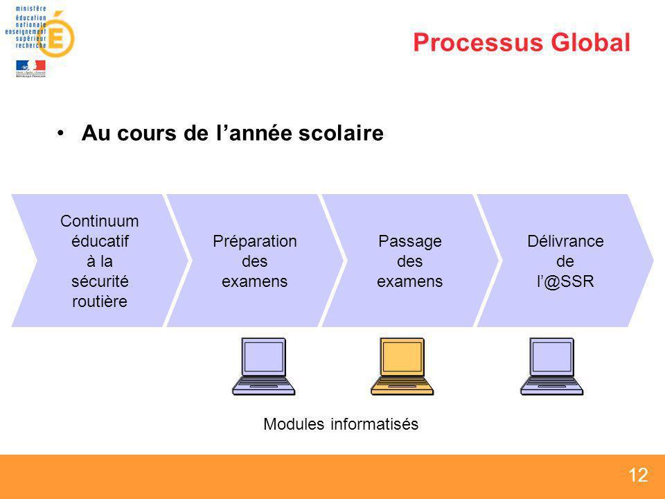 12 Processus Global Au cours de lannée scolaire Modules informatisés Continuum éducatif à la sécurité routière Préparation des examens Passage des exa