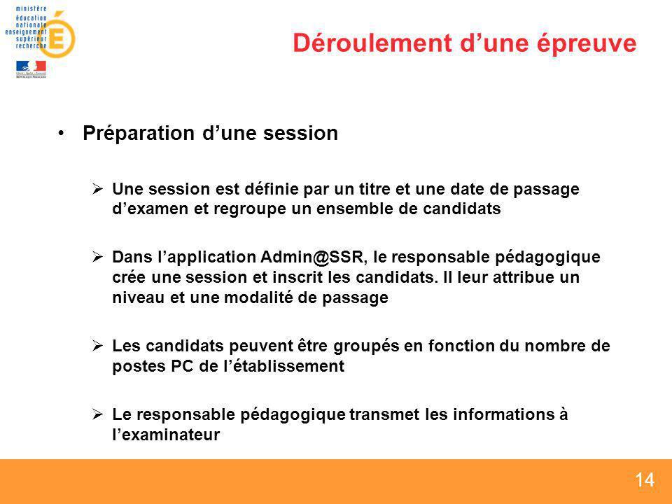 14 Déroulement dune épreuve Préparation dune session Une session est définie par un titre et une date de passage dexamen et regroupe un ensemble de ca