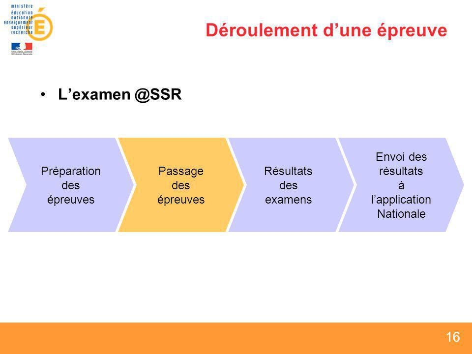 16 Déroulement dune épreuve Lexamen @SSR Préparation des épreuves Passage des épreuves Envoi des résultats à lapplication Nationale Résultats des exam