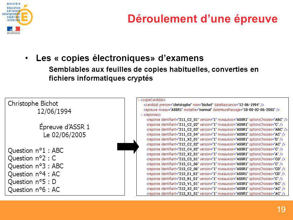19 Déroulement dune épreuve Les « copies électroniques» dexamens Semblables aux feuilles de copies habituelles, converties en fichiers informatiques c