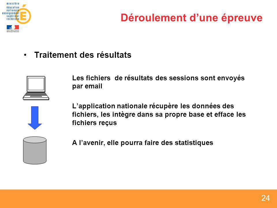 24 Déroulement dune épreuve Traitement des résultats Les fichiers de résultats des sessions sont envoyés par email Lapplication nationale récupère les