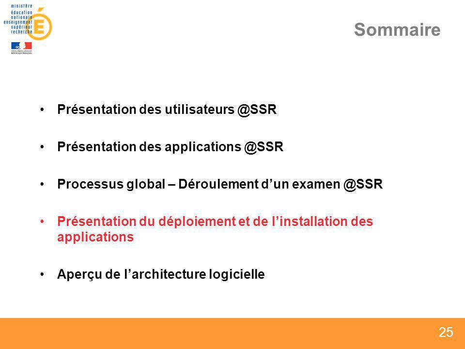 25 Sommaire Présentation des utilisateurs @SSR Présentation des applications @SSR Processus global – Déroulement dun examen @SSR Présentation du déplo