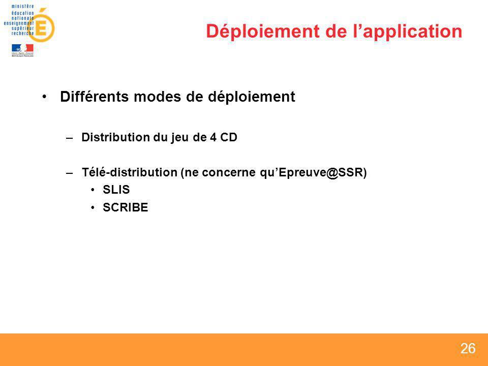 26 Déploiement de lapplication Différents modes de déploiement –Distribution du jeu de 4 CD –Télé-distribution (ne concerne quEpreuve@SSR) SLIS SCRIBE
