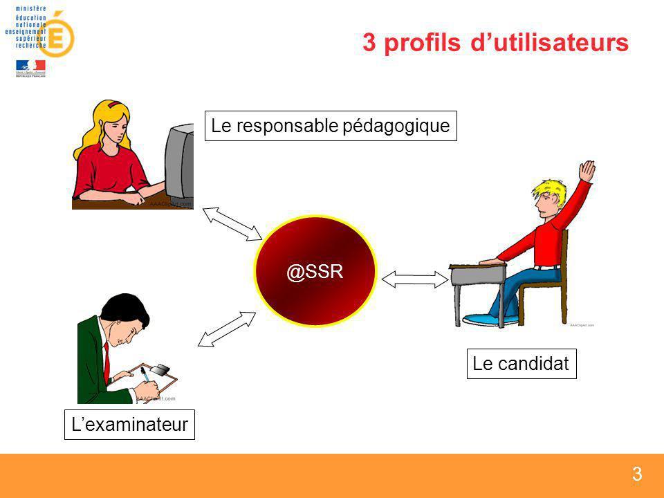 3 3 3 3 profils dutilisateurs @SSR Le candidat Le responsable pédagogique Lexaminateur