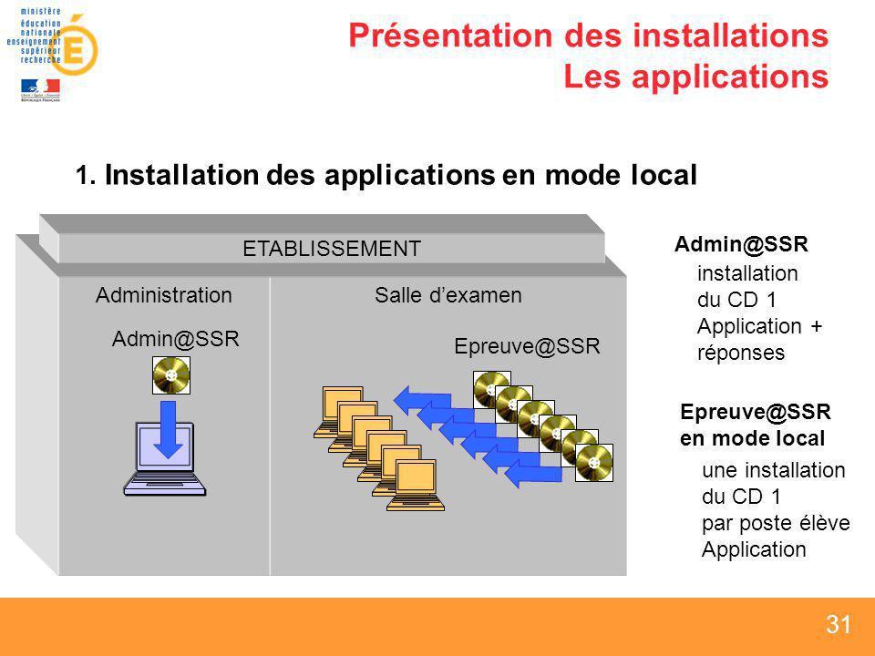 31 Présentation des installations Les applications 1. Installation des applications en mode local Salle dexamenAdministration ETABLISSEMENT Epreuve@SS
