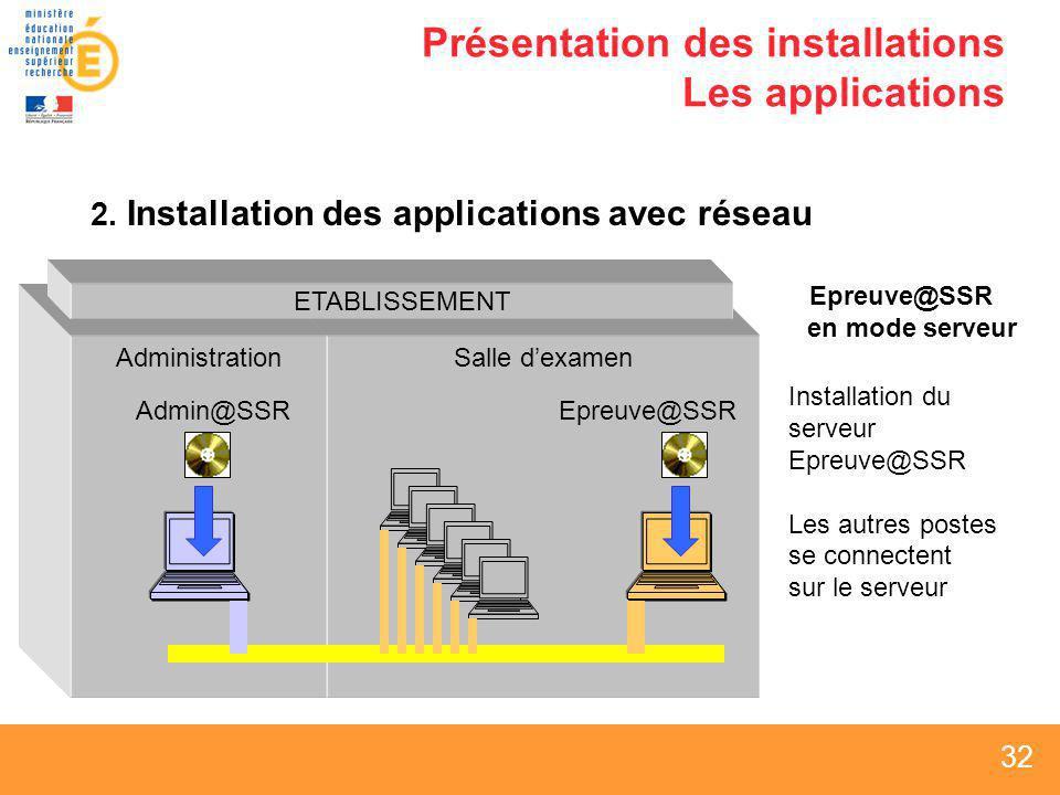32 Présentation des installations Les applications 2. Installation des applications avec réseau Salle dexamenAdministration ETABLISSEMENT Admin@SSREpr