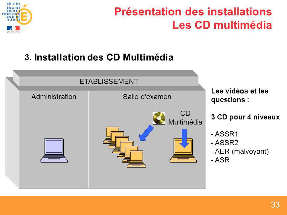 33 Présentation des installations Les CD multimédia 3. Installation des CD Multimédia Salle dexamenAdministration ETABLISSEMENT Les vidéos et les ques