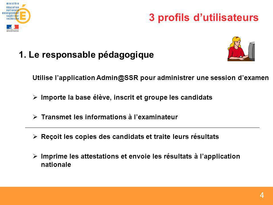 4 4 4 3 profils dutilisateurs 1. Le responsable pédagogique Utilise lapplication Admin@SSR pour administrer une session dexamen Importe la base élève,