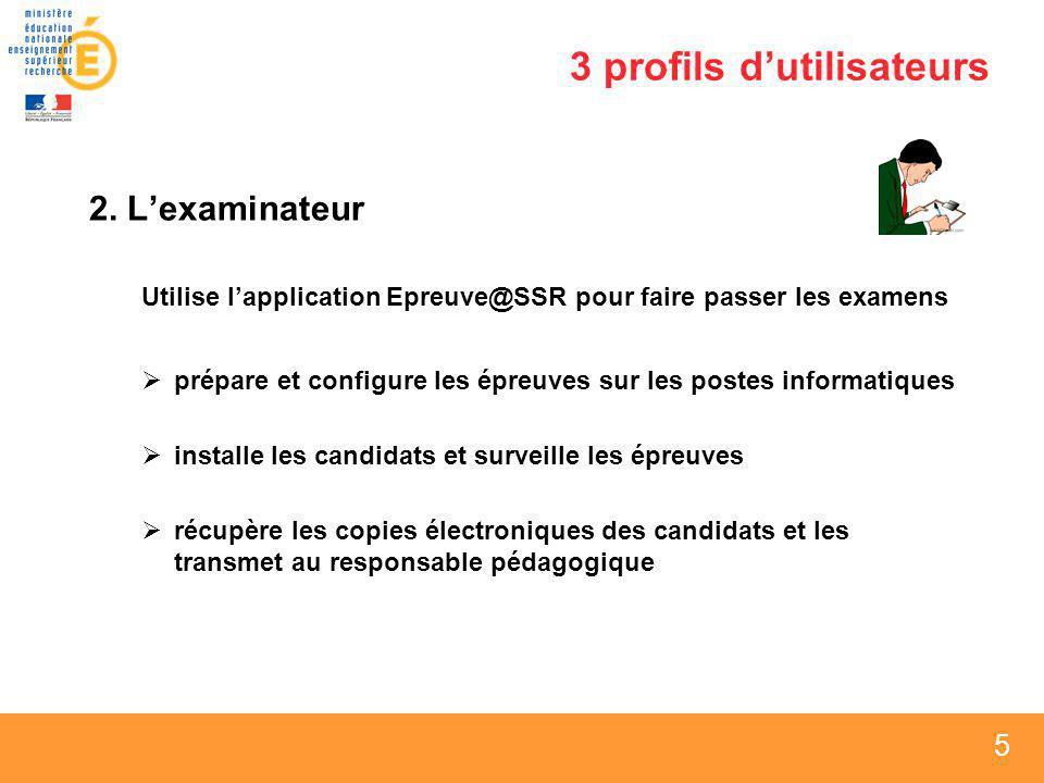 5 5 5 3 profils dutilisateurs 2. Lexaminateur Utilise lapplication Epreuve@SSR pour faire passer les examens prépare et configure les épreuves sur les