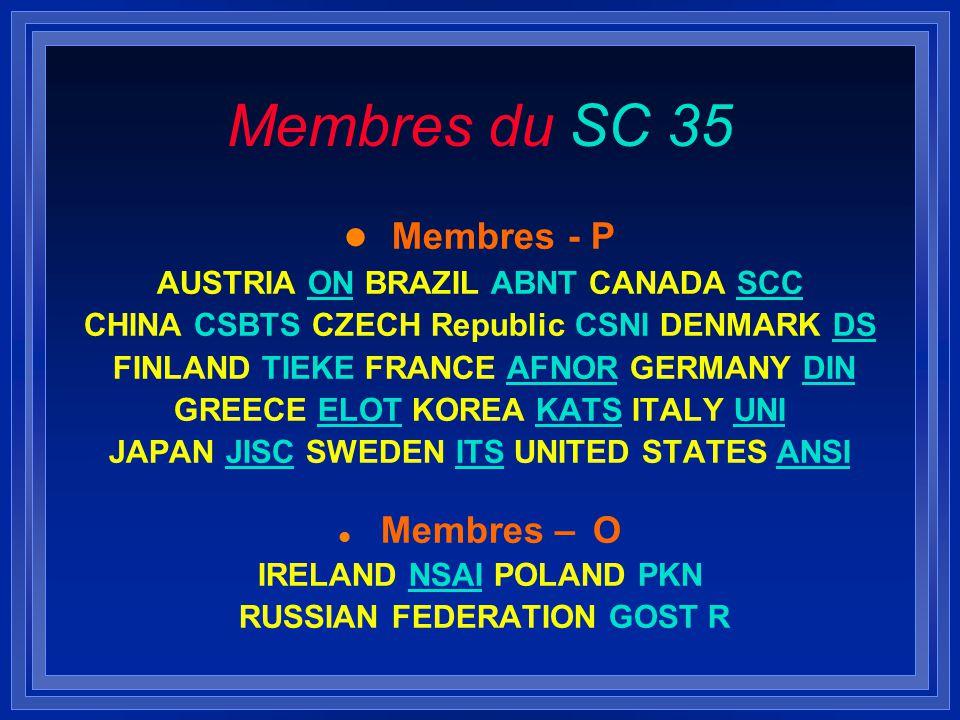 Membres du SC 35 l Membres - P AUSTRIA ON BRAZIL ABNT CANADA SCCONSCC CHINA CSBTS CZECH Republic CSNI DENMARK DSDS FINLAND TIEKE FRANCE AFNOR GERMANY DINAFNORDIN GREECE ELOT KOREA KATS ITALY UNIELOTKATSUNI JAPAN JISC SWEDEN ITS UNITED STATES ANSIJISCITSANSI l Membres – O IRELAND NSAI POLAND PKNNSAI RUSSIAN FEDERATION GOST R