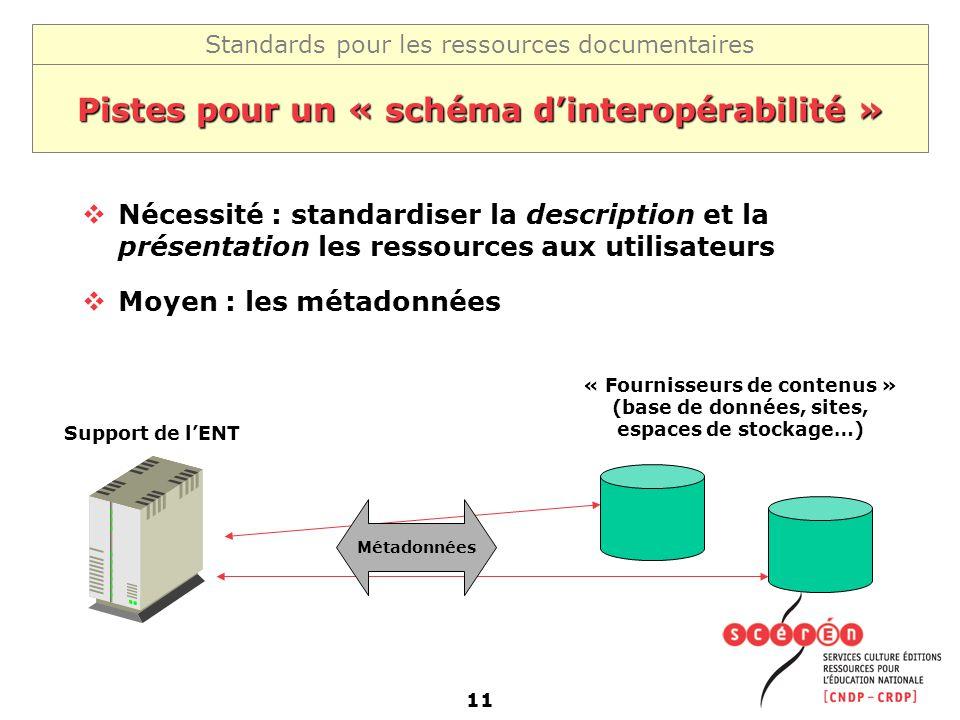 Standards pour les ressources documentaires 11 Pistes pour un « schéma dinteropérabilité » Nécessité : standardiser la description et la présentation