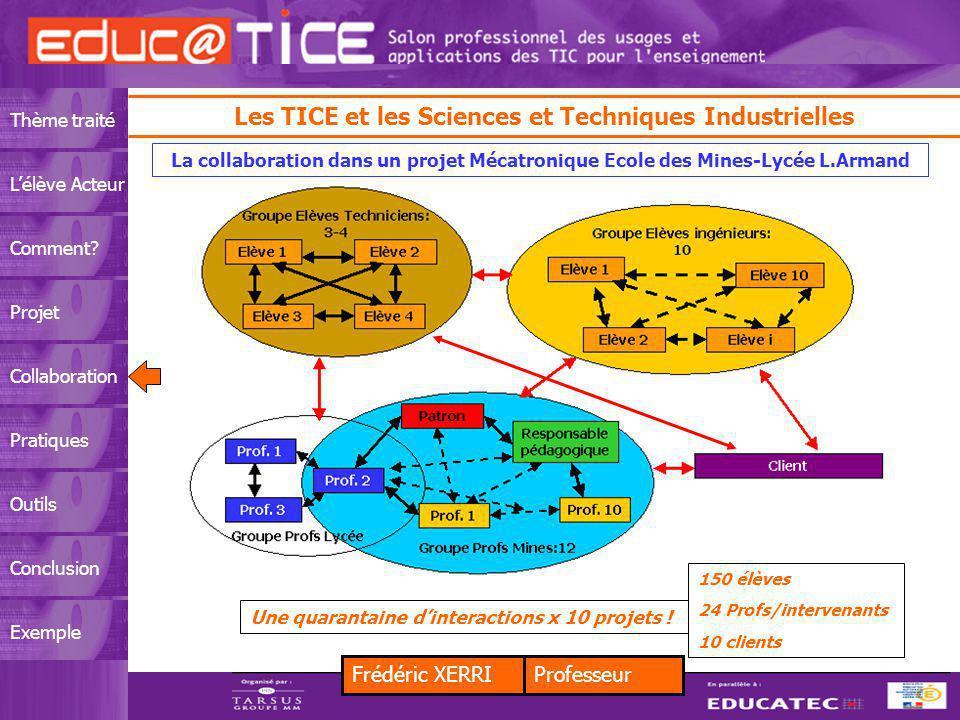 Frédéric XERRIProfesseur Les TICE et les Sciences et Techniques Industrielles Thème traitéLélève ActeurComment?ProjetCollaborationPratiquesOutilsConcl