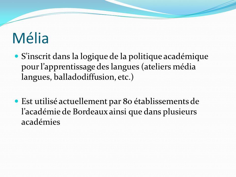 Mélia Sinscrit dans la logique de la politique académique pour lapprentissage des langues (ateliers média langues, balladodiffusion, etc.) Est utilisé actuellement par 80 établissements de lacadémie de Bordeaux ainsi que dans plusieurs académies