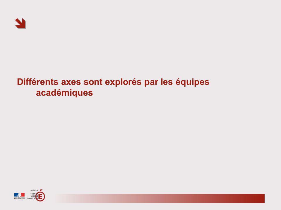 > 9/11 Direction générale de lenseignement scolaire Axes de réflexion nationaux LimogesLilleAix-MarseilleCréteilNancy-MetzRennes Communication XX (ENT Place)X (ENT Lilie)(ENT moodle) EvaluationX (oral)X (autoévaluation) X (QCMi) X Orientation X (kiosque ONISEP) RessourcesXXXXXX Usages logicielsXXXX (lien avec pluri(infoterre, algorithmique et programmation) (liens entre deux matières (tableur)) (tableur, géométrie dynamique) disciplinarité) Organisation, gestion, suivi X (organisation générale, mise en place des groupes, etc..) X X (carnet de bord déjà établi à penser TICE + à comparer / papier) X (didapage(moodle) vs Opale scenarii) Collecte et mise en valeur des données X (blog)X (site web lycée) Thème traitéRisque dorigine humaine (climatologie) Investigation policièreVision du mondeEn attente :En attente (art .