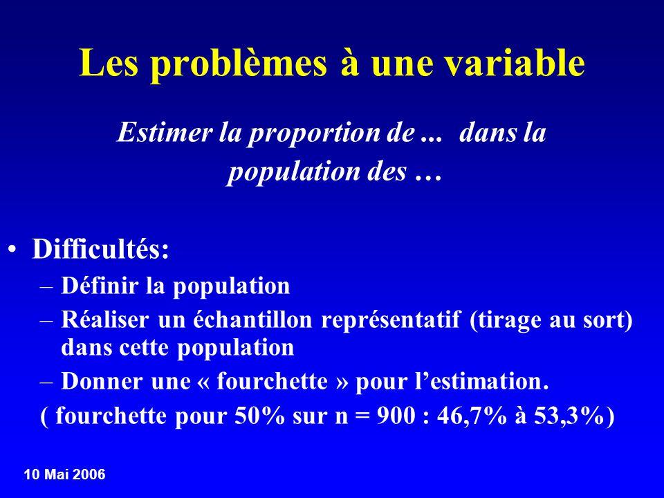 10 Mai 2006 Les problèmes à une variable Estimer la proportion de... dans la population des … Difficultés: –Définir la population –Réaliser un échanti