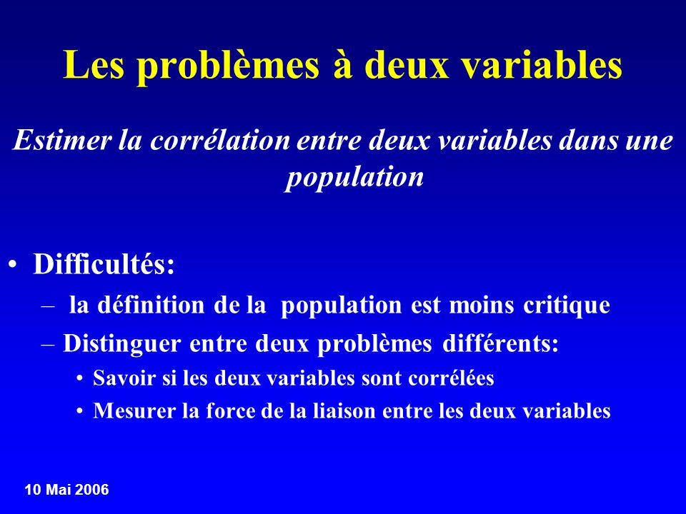10 Mai 2006 Les problèmes à deux variables Estimer la corrélation entre deux variables dans une population Difficultés: – la définition de la populati
