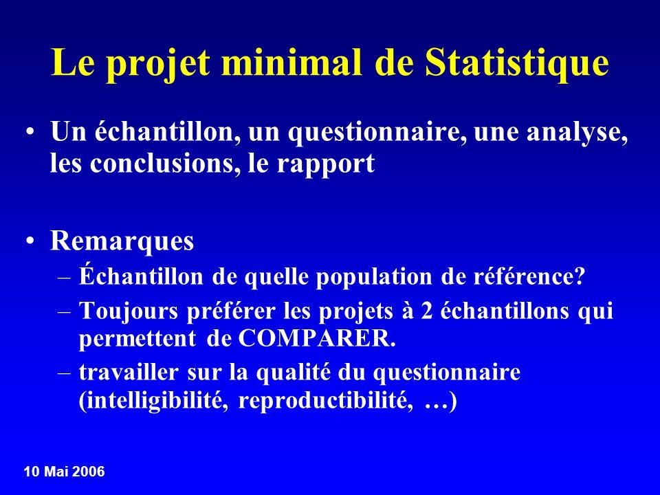 10 Mai 2006 Le projet minimal de Statistique Un échantillon, un questionnaire, une analyse, les conclusions, le rapport Remarques –Échantillon de quel