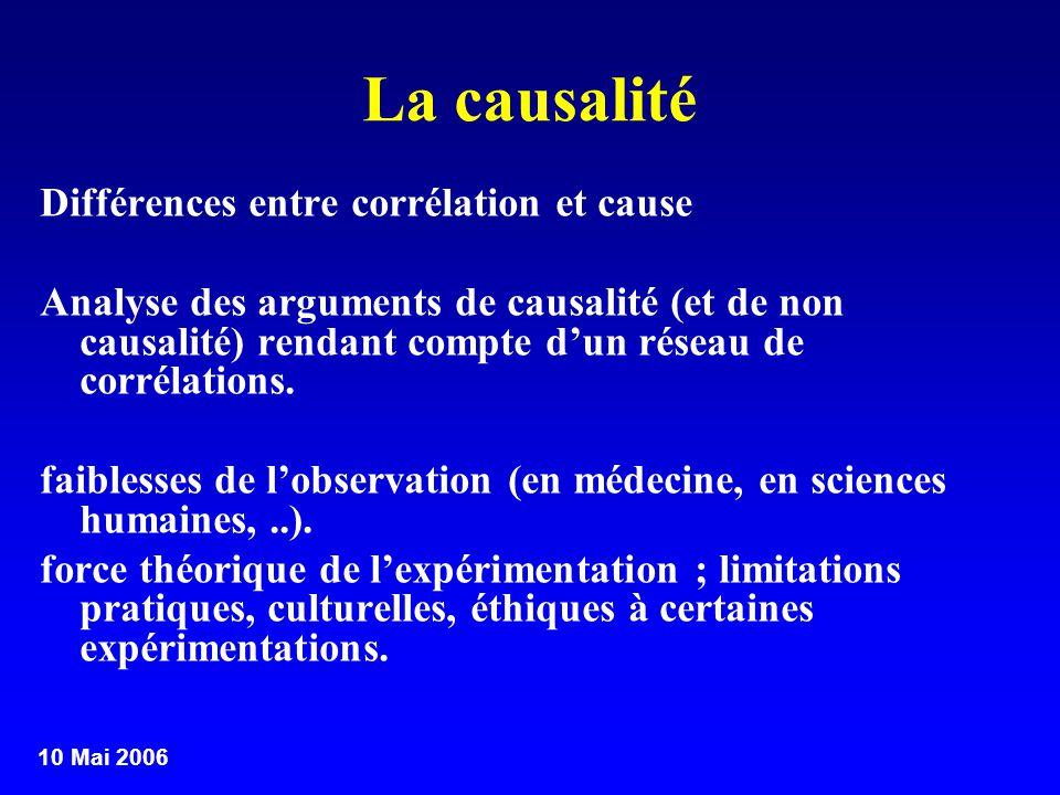 10 Mai 2006 La causalité Différences entre corrélation et cause Analyse des arguments de causalité (et de non causalité) rendant compte dun réseau de