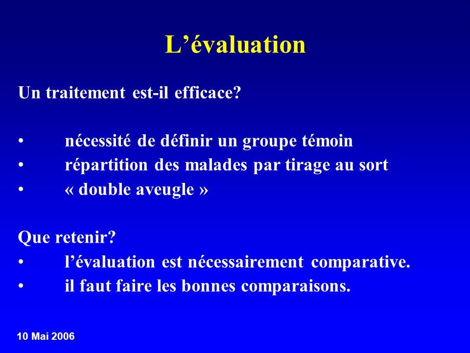 10 Mai 2006 Lévaluation Un traitement est-il efficace? nécessité de définir un groupe témoin répartition des malades par tirage au sort « double aveug