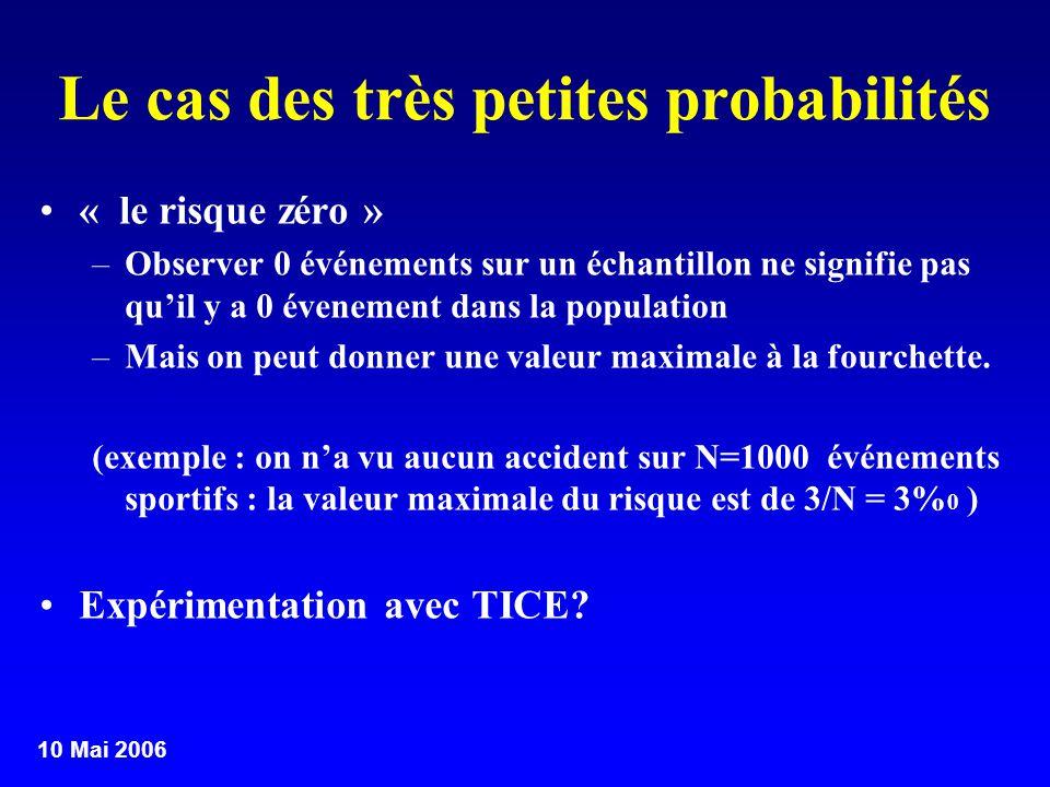 10 Mai 2006 Le cas des très petites probabilités « le risque zéro » –Observer 0 événements sur un échantillon ne signifie pas quil y a 0 évenement dan