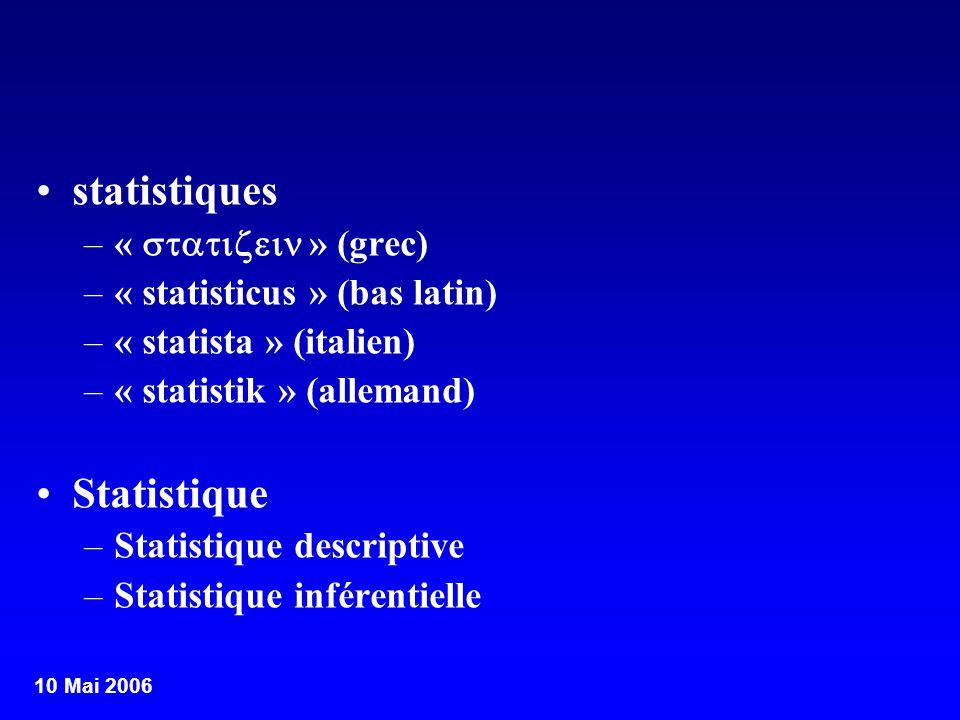 10 Mai 2006 statistiques –« » (grec) –« statisticus » (bas latin) –« statista » (italien) –« statistik » (allemand) Statistique –Statistique descripti
