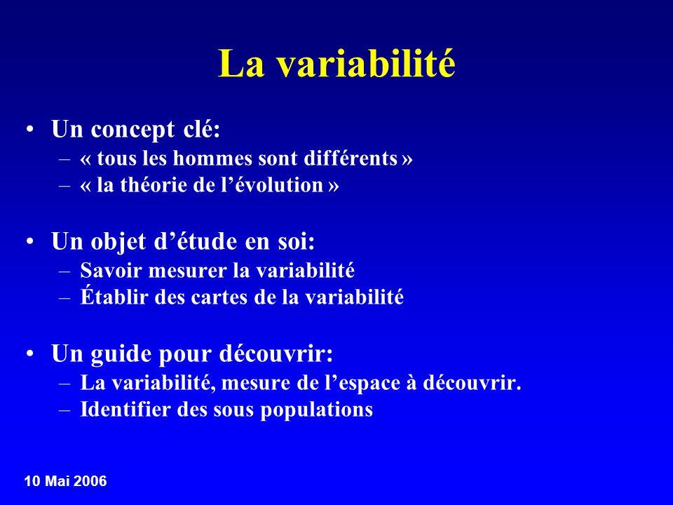 10 Mai 2006 La variabilité Un concept clé: –« tous les hommes sont différents » –« la théorie de lévolution » Un objet détude en soi: –Savoir mesurer