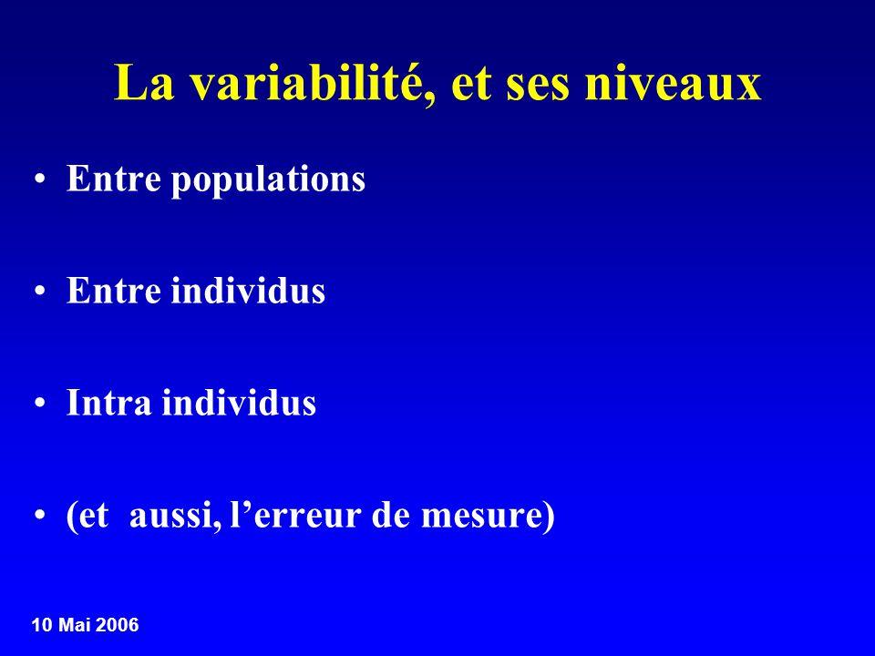10 Mai 2006 La comparaison de deux échantillons La question est : que peut-on conclure pour les populations doù viennent ces échantillons –Tests statistiques difficiles.